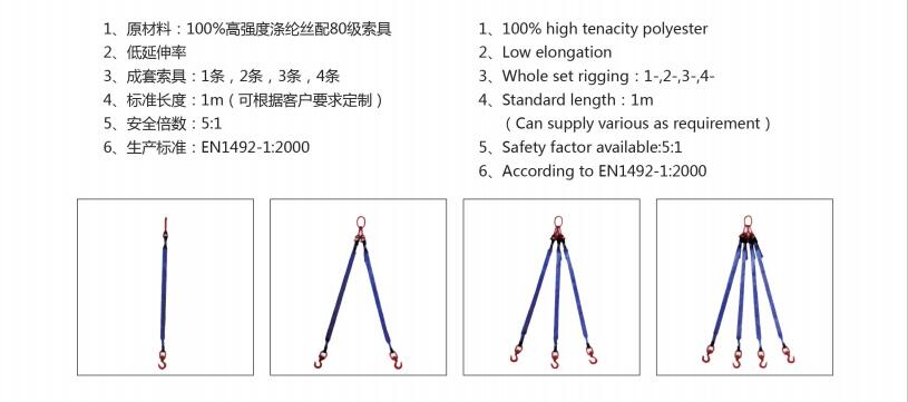 DH-08 Webbing sling components